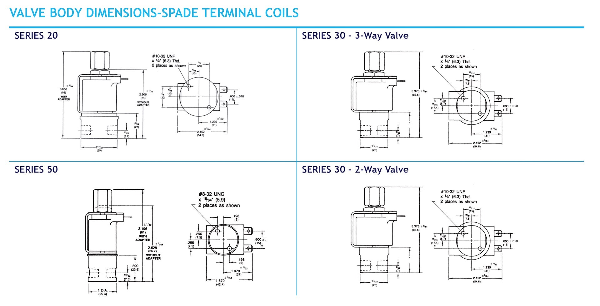 Coil Options Peter Paul Type 15 Solenoid Wiring Diagram Diode Rectified Valve Coils For Quiet Operation
